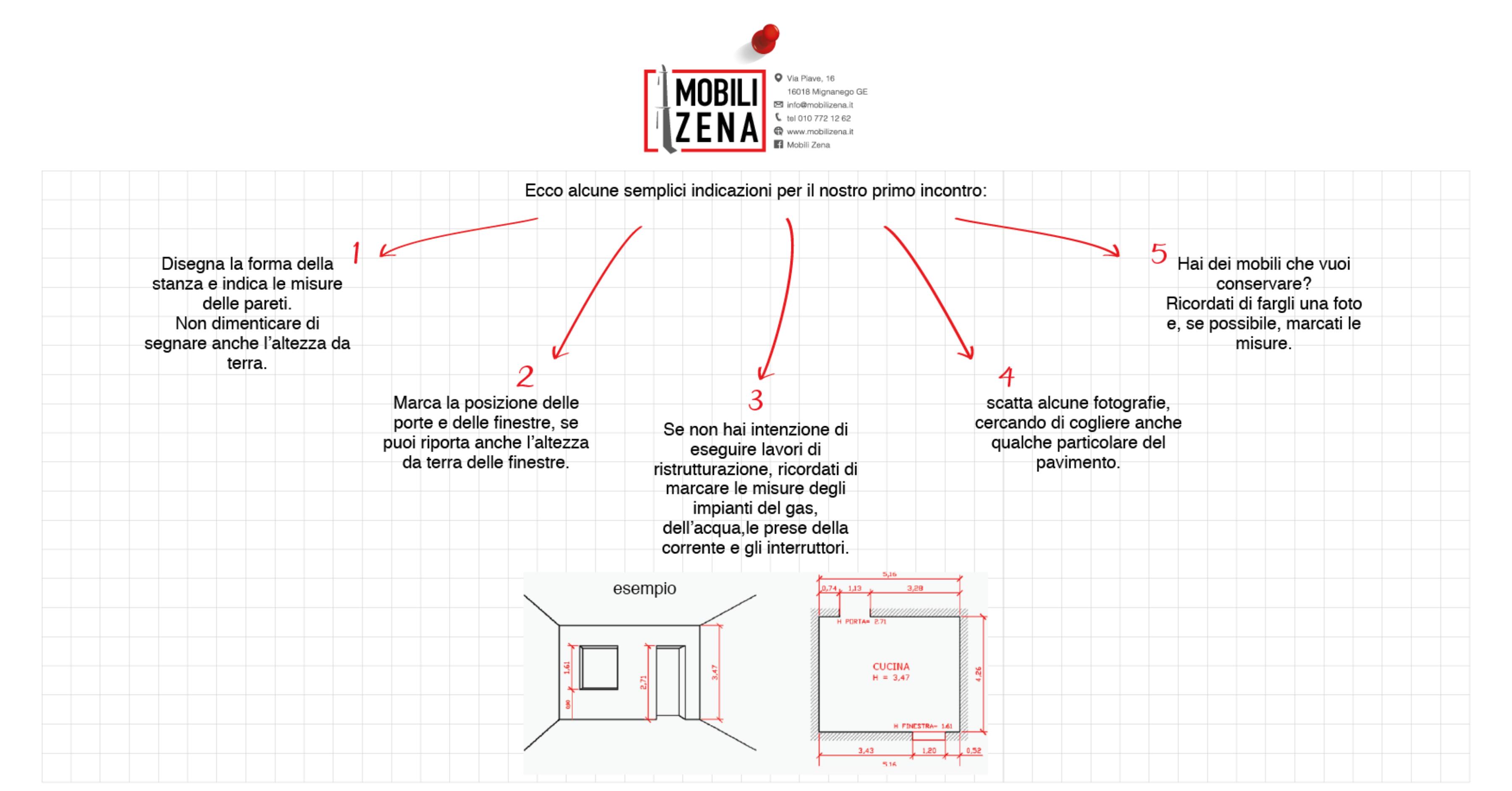 Mobili su misura a Genova_consigli